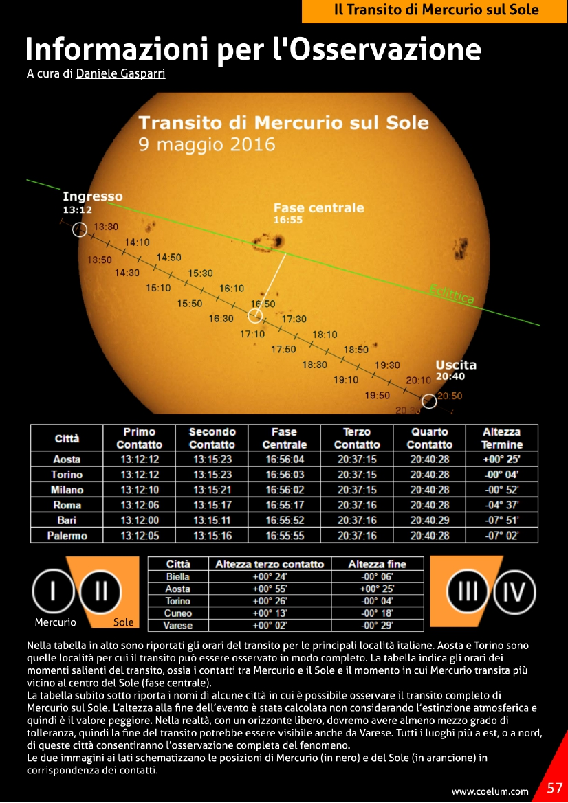 Coelum Astronomia 200 - 2016